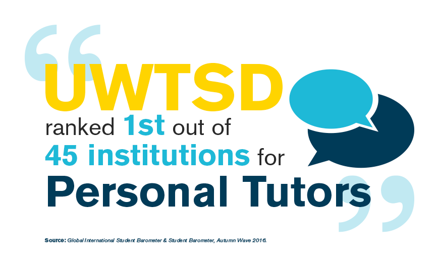 UWTSD Personal Tutors