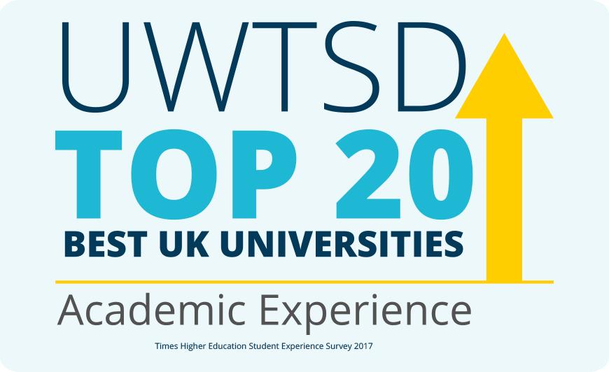 UWTSD top 20
